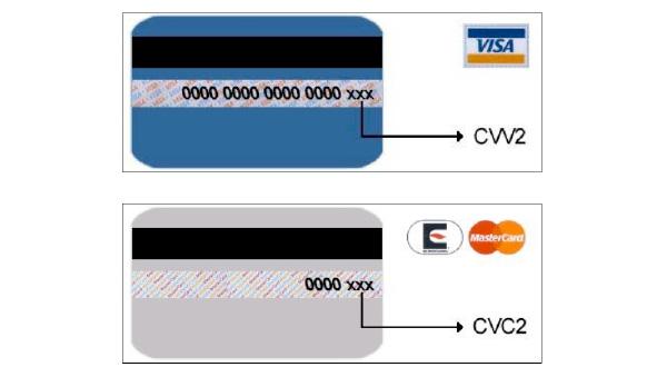 kodem CVV2/CVC2 zwiększa bezpieczeństwo